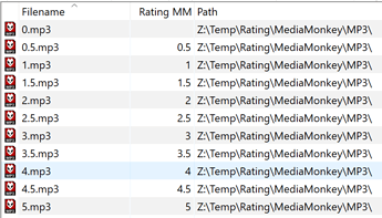 rating-mm