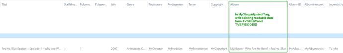 Visible columns in file explorer