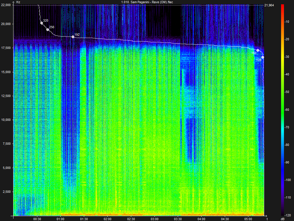 Can spectrogram lie about audio quality? - Off-Topic - Mp3tag Community